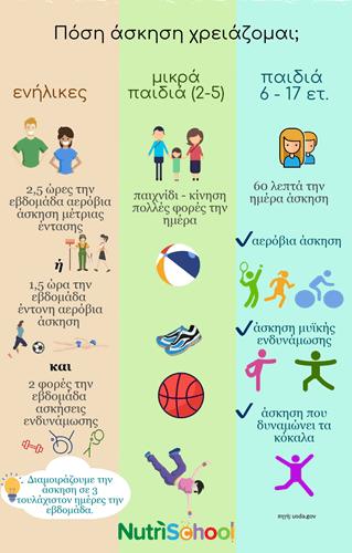 γυμναστική-στο-σπίτι-αρχοντούλα-μπακιρτζή-διαιτολόγος-σερρες